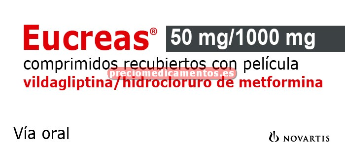 Caja EUCREAS 1000/50 mg 60 comprimidos recubiertos