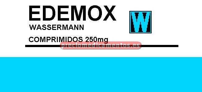 Caja EDEMOX 250 mg 20 comprimidos