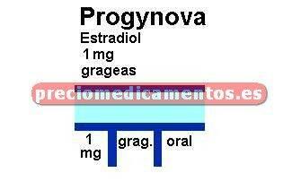 Caja PROGYNONA 1 mg 20 grageas
