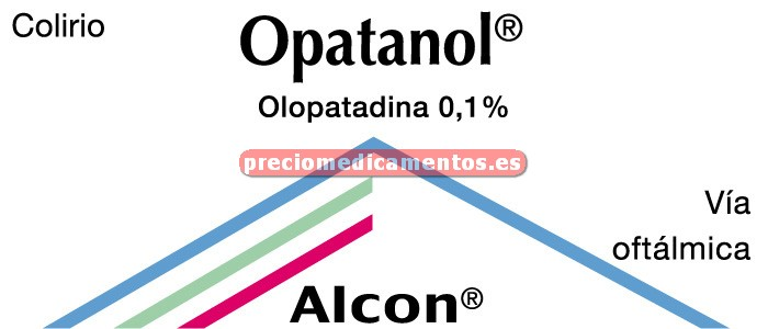 Caja OPATANOL 0.1% colirio 5 ml
